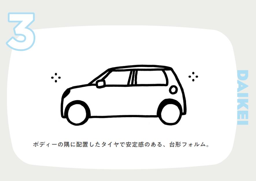 f:id:totalcar:20200410233744p:plain