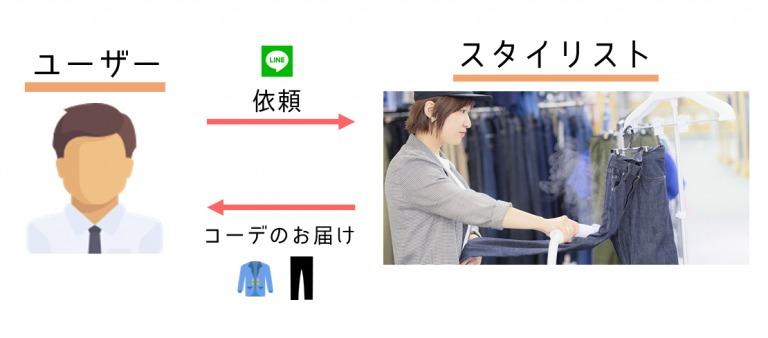 f:id:totalcoordinate-fashion:20180125132735j:plain