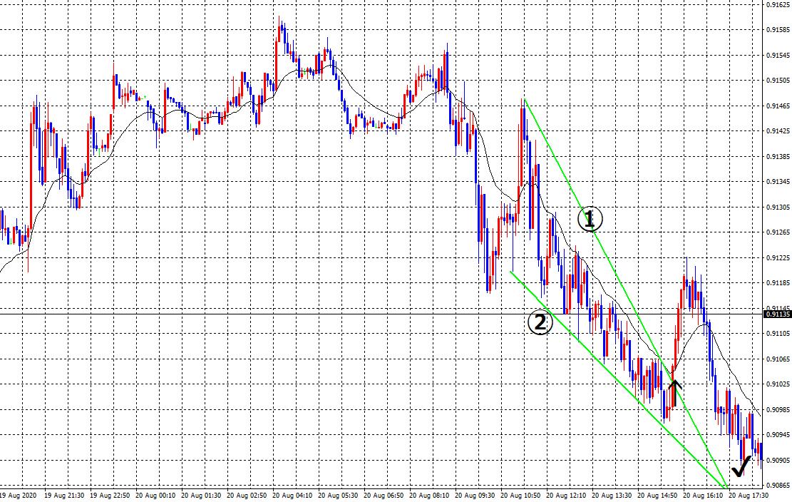 f:id:totalfx:20200822204428p:plain