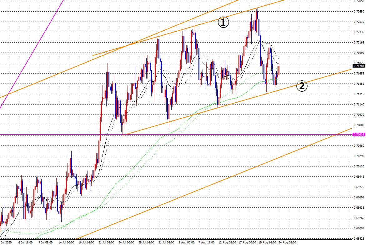 f:id:totalfx:20200824172149p:plain