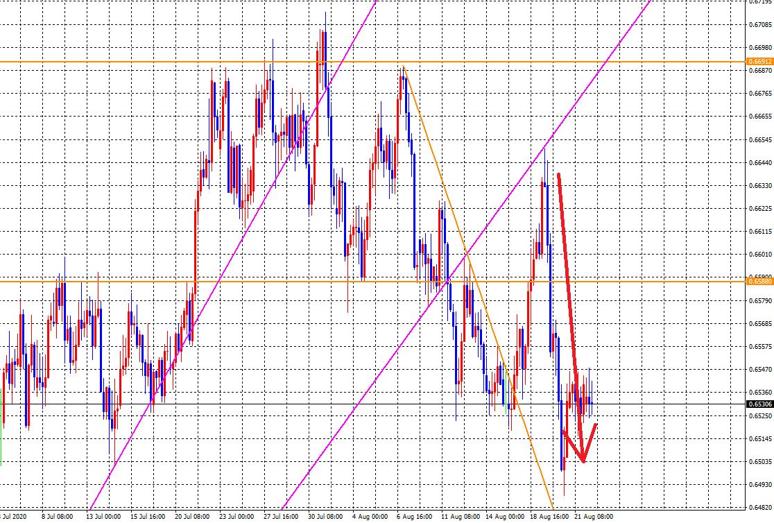 f:id:totalfx:20200824172926p:plain