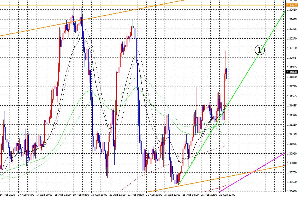 f:id:totalfx:20200827004338p:plain