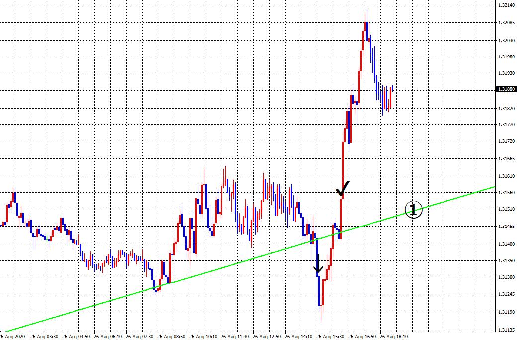 f:id:totalfx:20200827004735p:plain