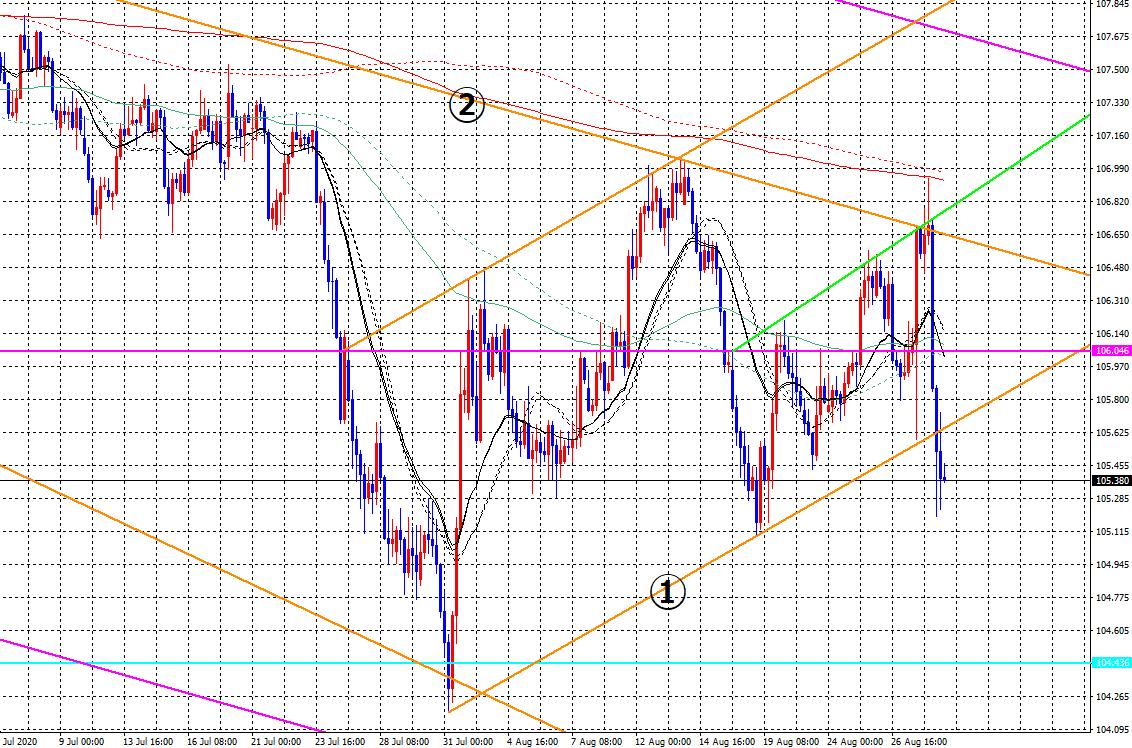 f:id:totalfx:20200829044853p:plain