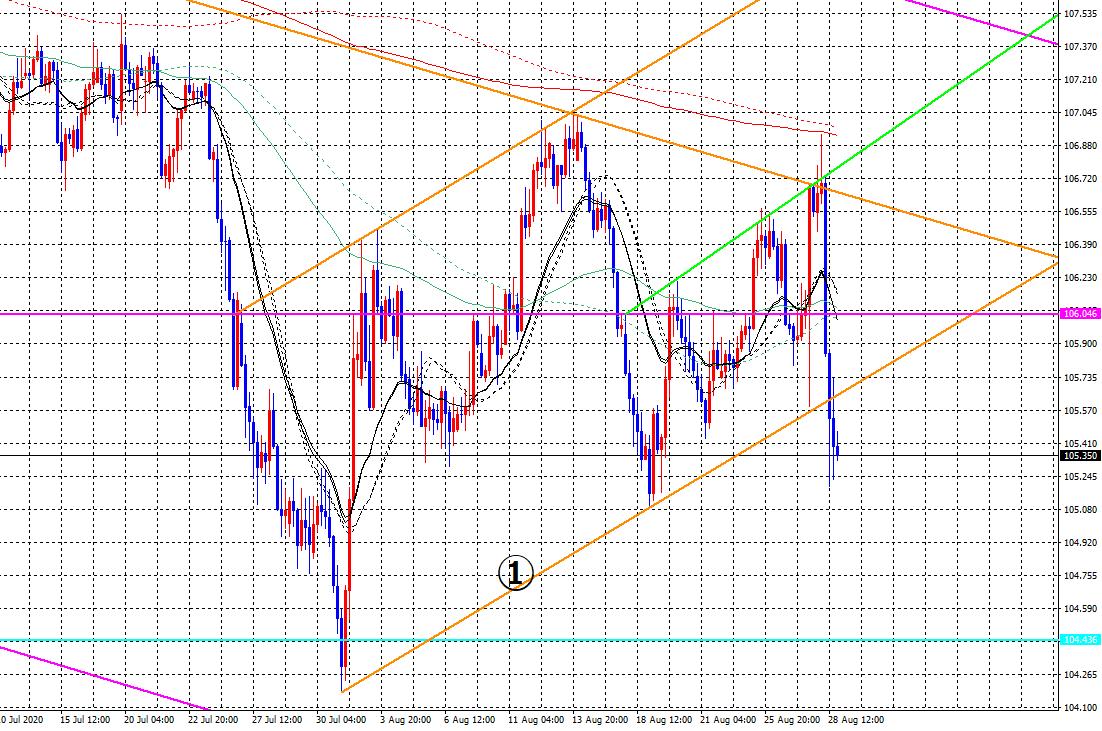 f:id:totalfx:20200831000434p:plain