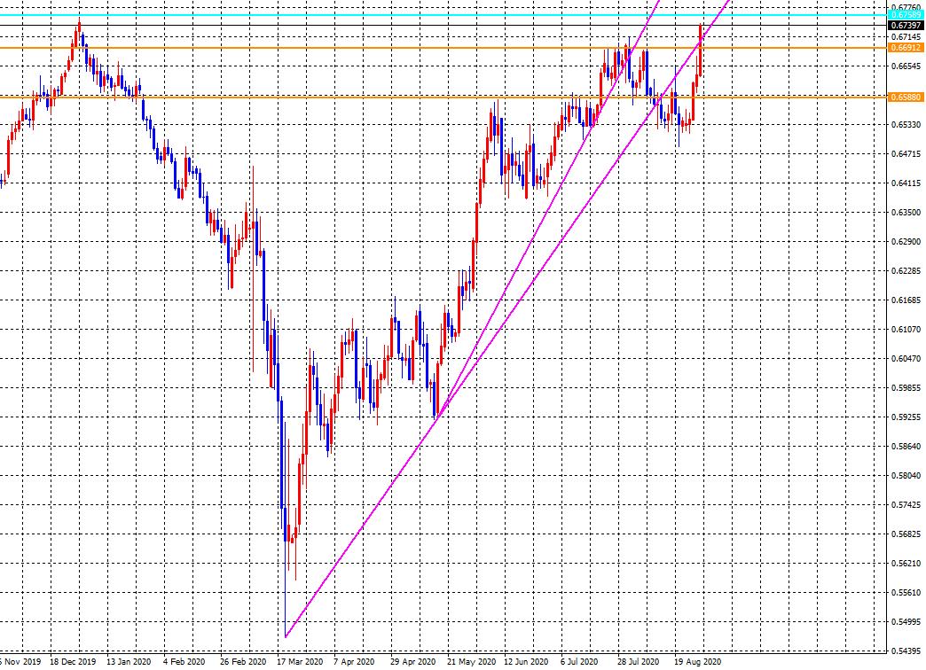 f:id:totalfx:20200831004510p:plain