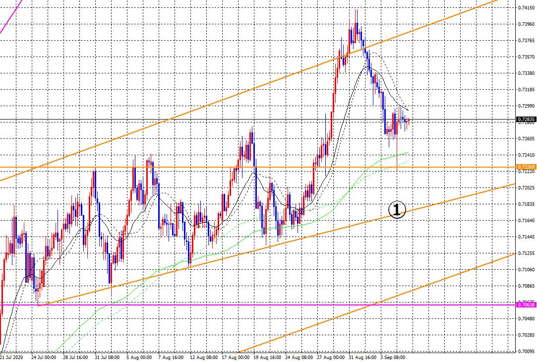 f:id:totalfx:20200907231216p:plain