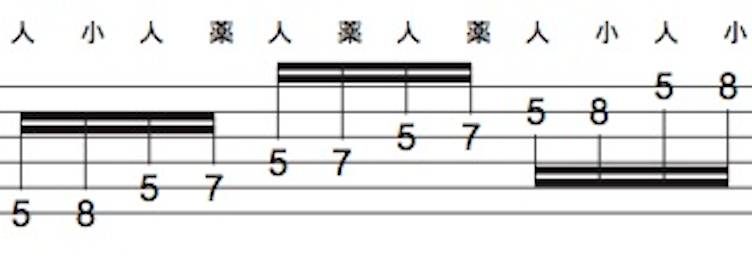 f:id:totalguitarmethod:20180323121524p:plain