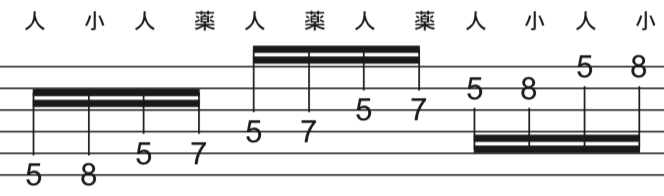 f:id:totalguitarmethod:20180325113335p:plain