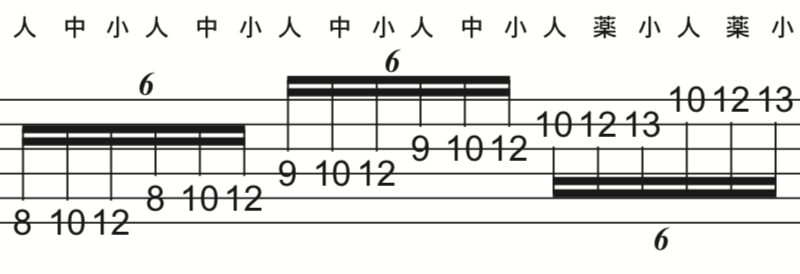 f:id:totalguitarmethod:20180325113354p:plain