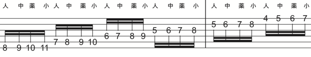 f:id:totalguitarmethod:20180325113406p:plain