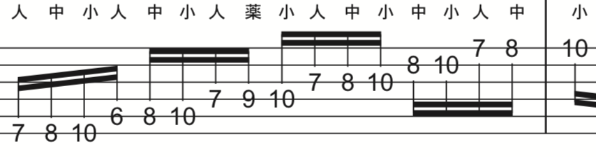 f:id:totalguitarmethod:20180325113426p:plain