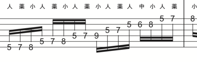 f:id:totalguitarmethod:20180328143036p:plain