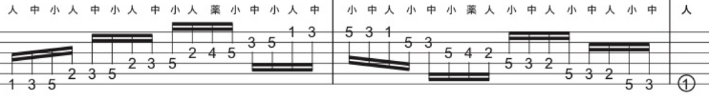 f:id:totalguitarmethod:20180406091518p:plain