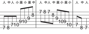 f:id:totalguitarmethod:20190608114020j:plain