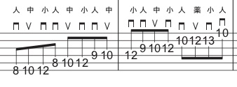 f:id:totalguitarmethod:20190617111741j:plain