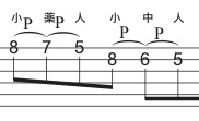 f:id:totalguitarmethod:20190630103420j:plain
