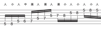f:id:totalguitarmethod:20191104112710j:plain