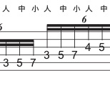 f:id:totalguitarmethod:20191104112720j:plain