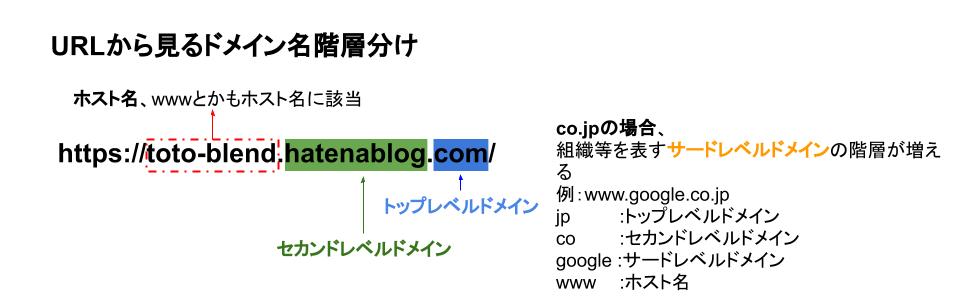f:id:toto-blend:20200810001033p:plain
