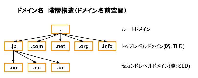 f:id:toto-blend:20200811180512p:plain