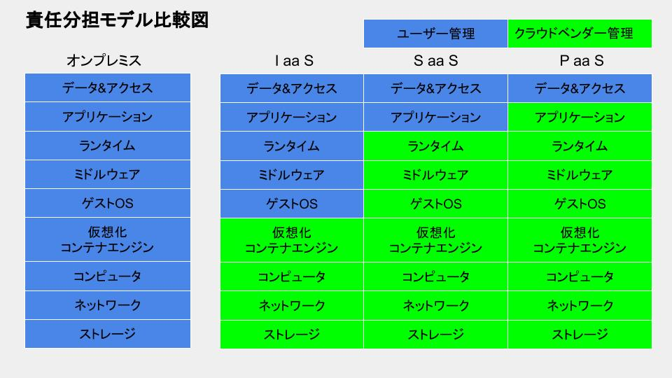 f:id:toto-blend:20201031223328j:plain
