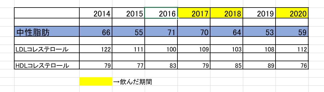 f:id:totochn:20200612114550p:plain