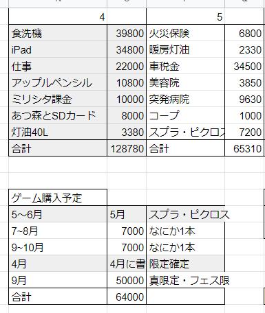 f:id:totodaruma2:20200521063625p:plain