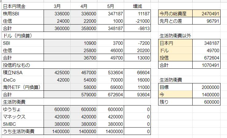 f:id:totodaruma2:20200523140545p:plain