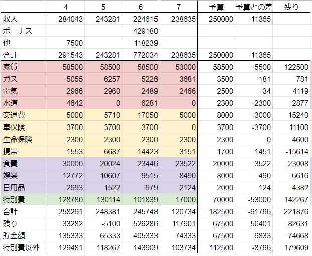 f:id:totodaruma2:20200723145320p:plain