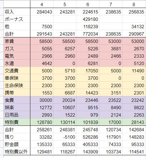f:id:totodaruma2:20200828132530p:plain