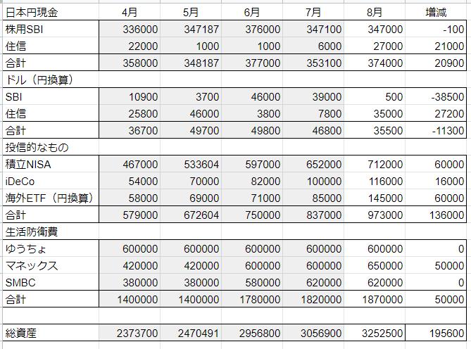 f:id:totodaruma2:20200828132534p:plain