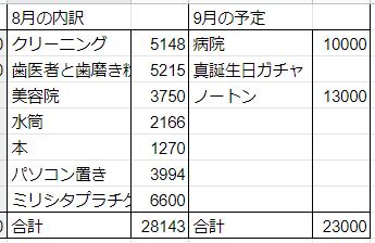 f:id:totodaruma2:20200828132541p:plain