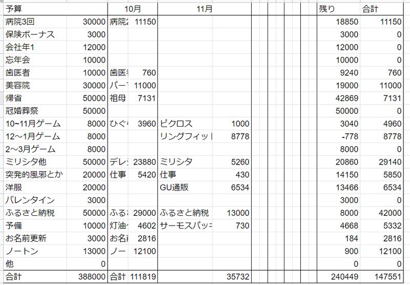 f:id:totodaruma2:20201129123530p:plain