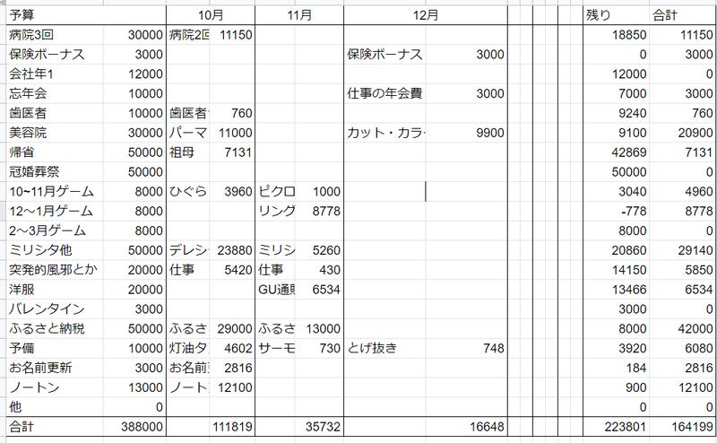 f:id:totodaruma2:20201229095239p:plain