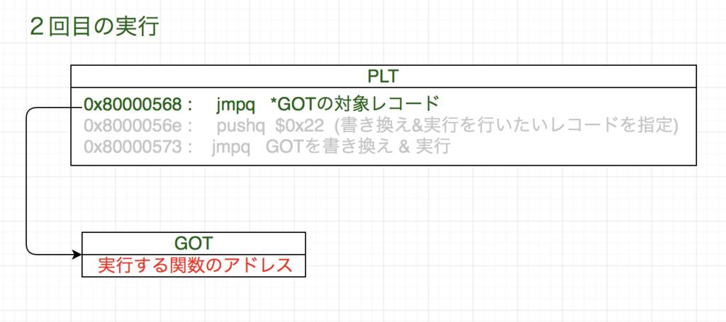 f:id:totofuga:20170622105623p:plain