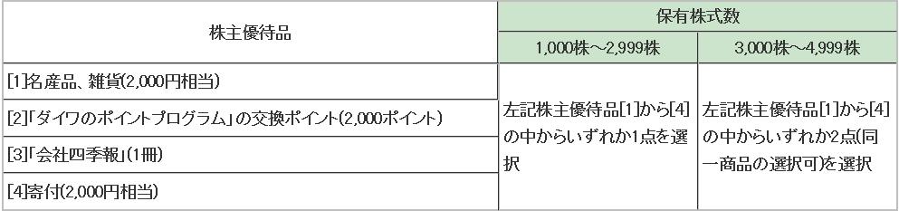 f:id:totoinu:20181107051216p:plain
