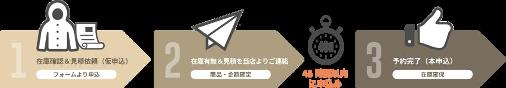 f:id:totoma2:20180405115611p:plain