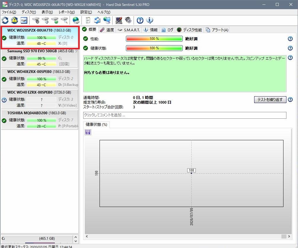 f:id:totoro-niisan:20200716053108j:plain