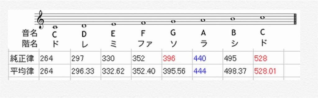 f:id:totoro8808:20170521003759j:image