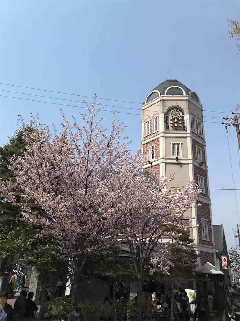 f:id:totorotabi:20180429183201j:image