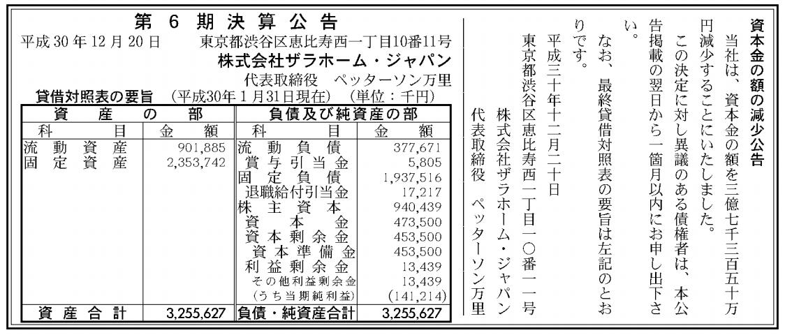 株式会社ザラホームジャパン 売上高