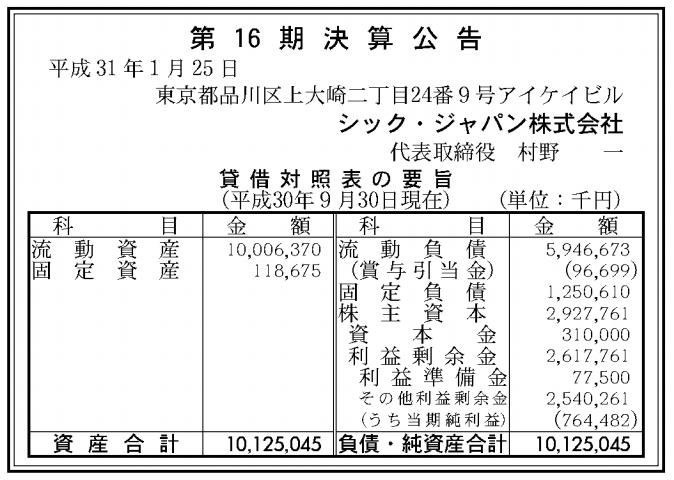 シックジャパン 売上高