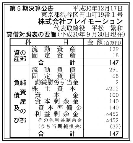 株式会社プレイモーション 売上高