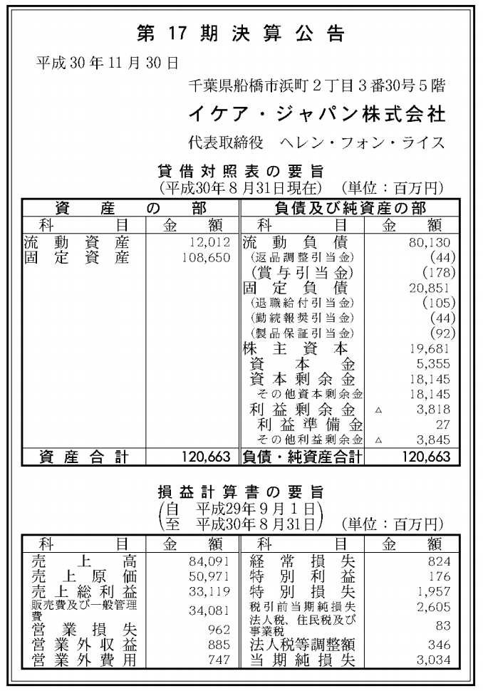 イケア・ジャパン株式会社 売上高
