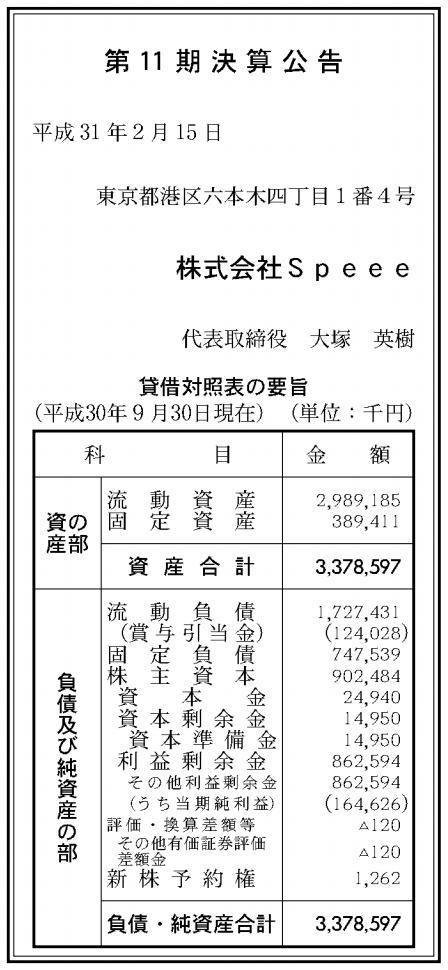 株式会社Speee 売上高