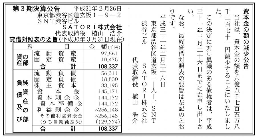 SATORI株式会社 売上高
