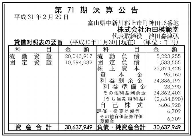 株式会社池田模範堂 売上高