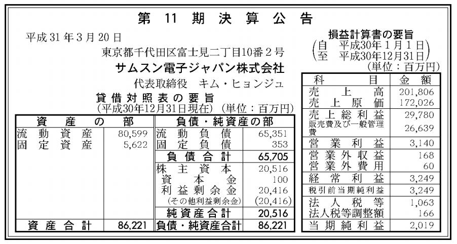 サムスン電子ジャパン株式会社 売上高