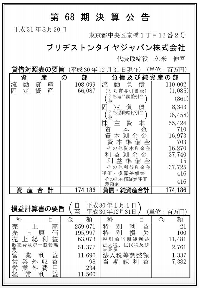 ブリヂストンタイヤジャパン株式会社 売上高
